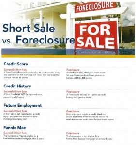 Short-Sale-or-Foreclosure