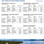 Tahoe-Truckee Market Report is out!
