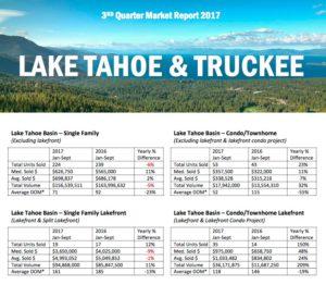 Tahoe-Truckee Market Report